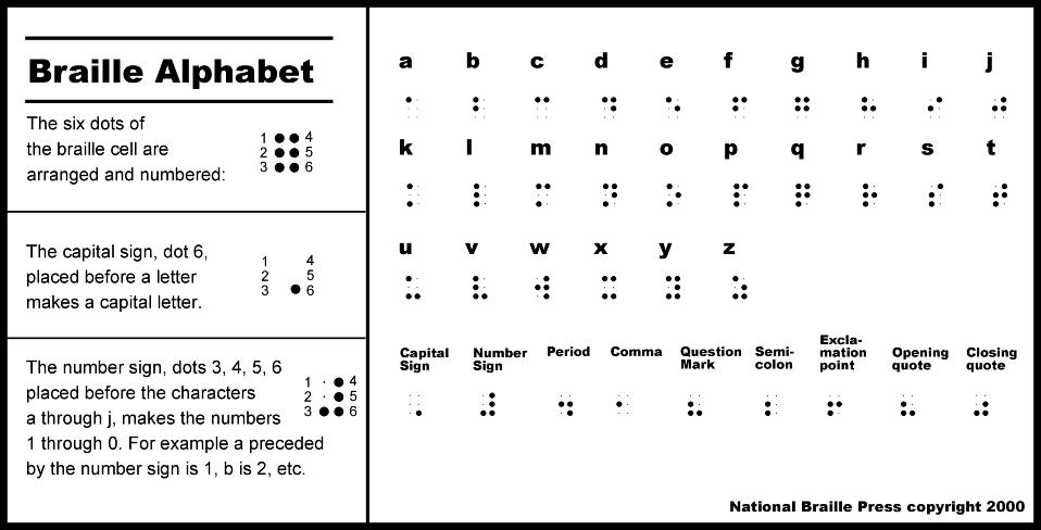 DR-BrailleAlphabet.jpg
