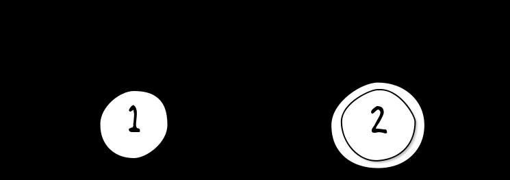 FL-fsa-example-1.png