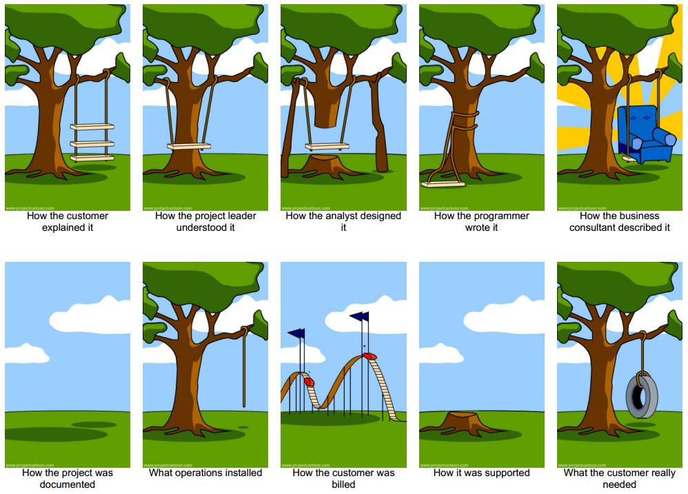 SE-tree-swing-cartoon.png